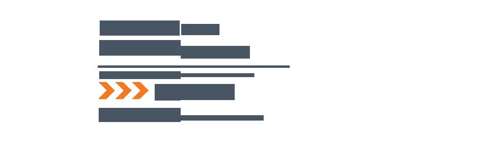 Capital Bank | Financial Inovation